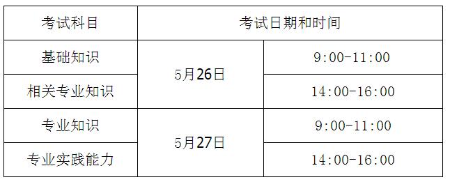广西柳州市2018年度卫生专业技术资格考试报名及现场审核通知