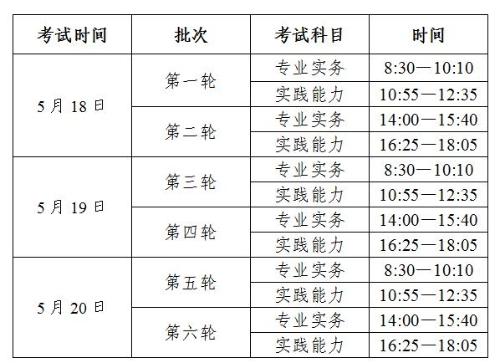 陕西省西安市2019年护士执业资格考试考务工作安排通知