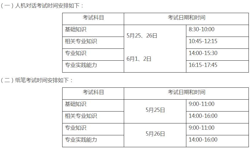 2019年浙江省度乐清市卫生专业技术资格考试报名及现场确认时间|地点