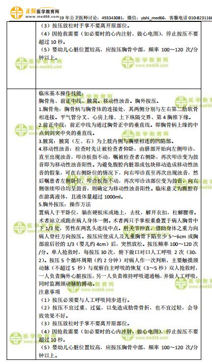 2018公卫执业医师实践技能考试题