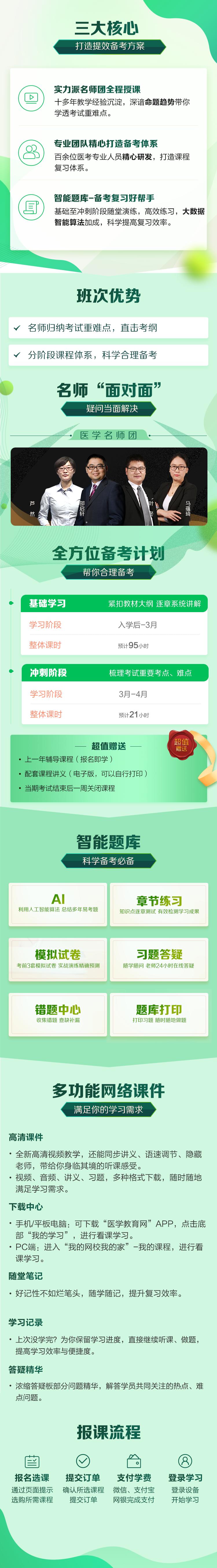 医学教育网护士资格超值精品班【全科】