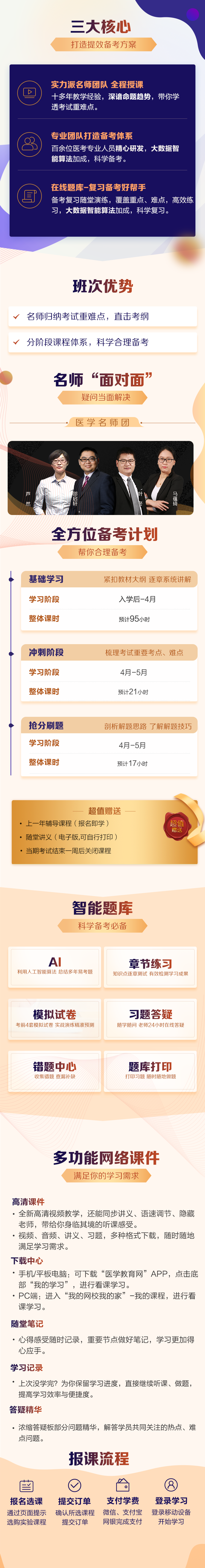 医学教育网护士资格无忧实验班【全科】